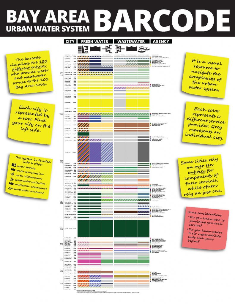 abag-confluence_barcode_page_1