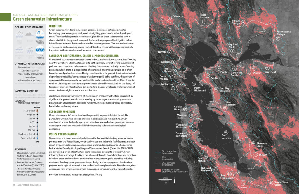 How green infrastructure relates to living, nature based infrastructure opportunities.